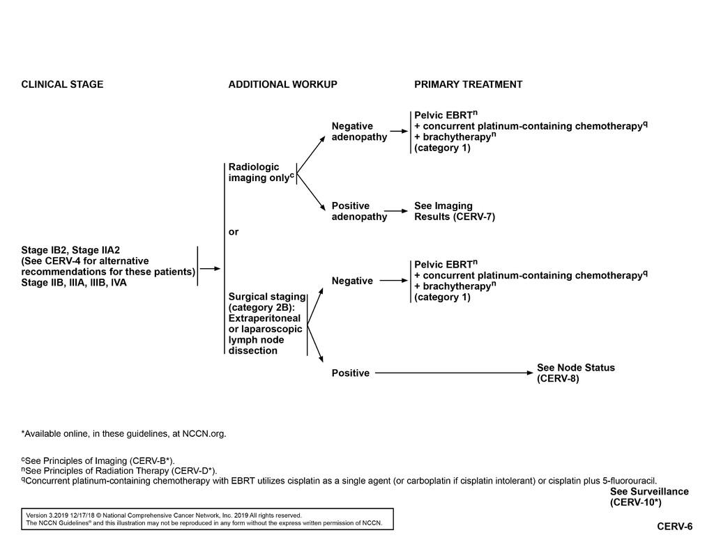 endometrial cancer nccn guideline