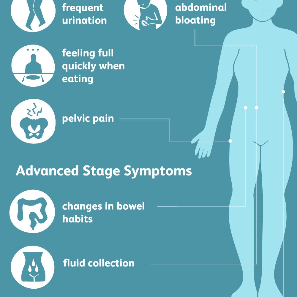 cancer related abdominal pain ouă vierme tratament detectat