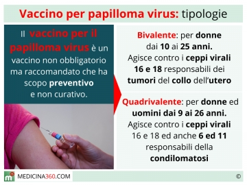 vaccino papilloma virus adulti effetti indesiderati