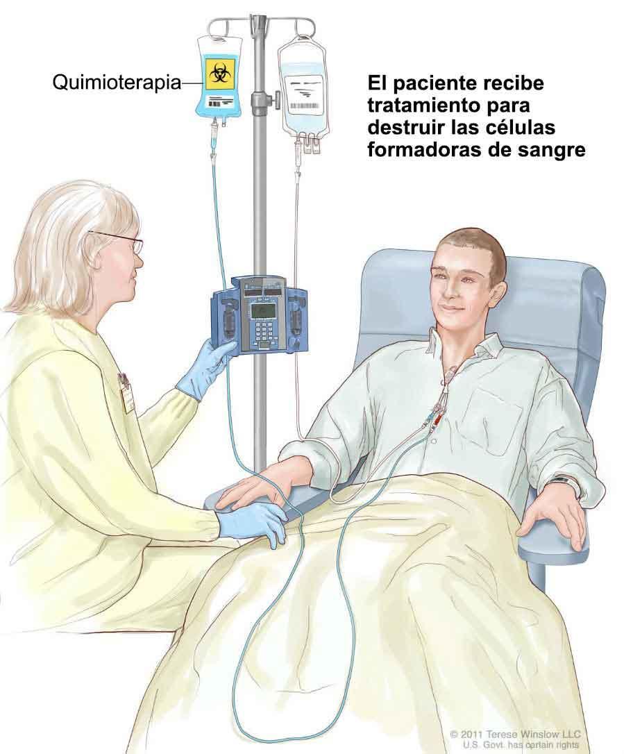 cancer de prostata quimioterapia
