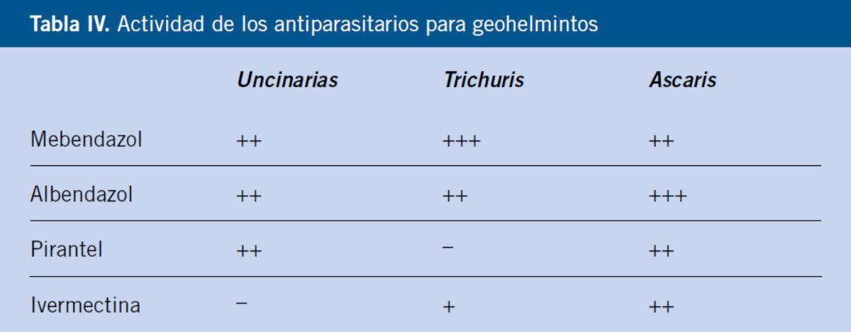 oxiuros tratamiento espana)