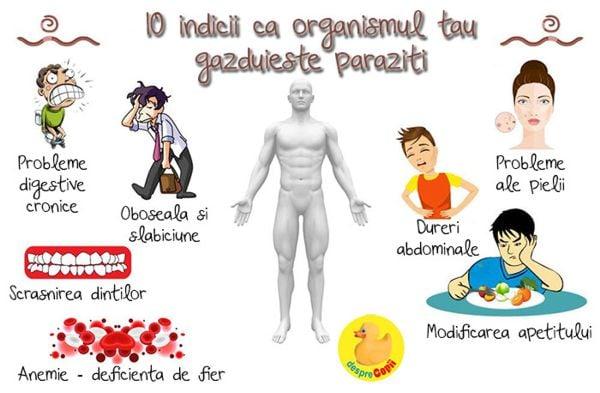 paraziti ai pielii puternice
