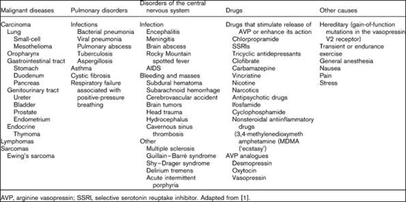 The association between chronic pancreatitis and the iNOSA>G polymorphism. - 中国知网