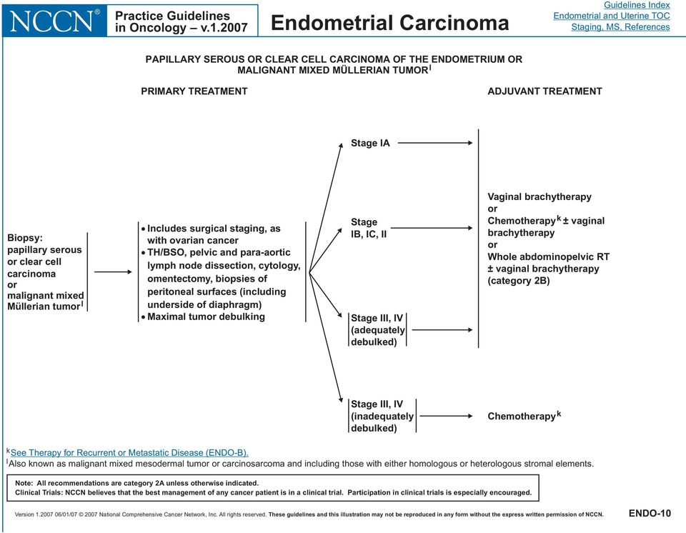 endometrial cancer guidelines nccn)