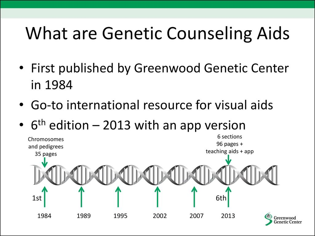cancer genetic counseling visual aids
