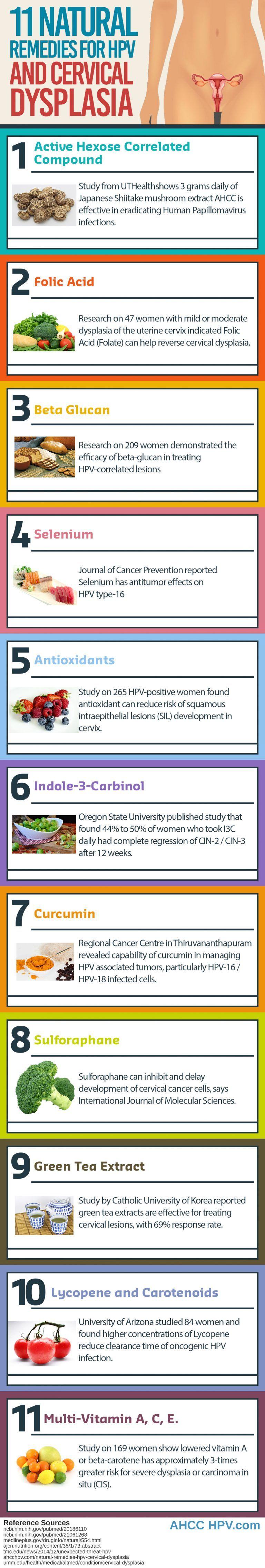 hpv natural treatment vitamins)