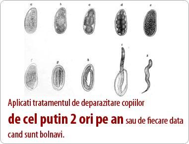 unde sunt copiii tratati de viermi?)