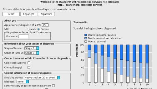 Cancer peritoneal avanzado. Cancer peritoneal avanzado esperanza de vida