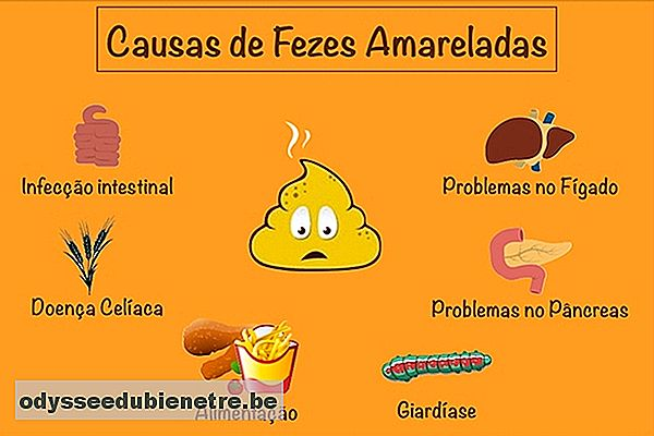 Scaun lichid, galben-verzui (afecţiuni hepatobiliare)