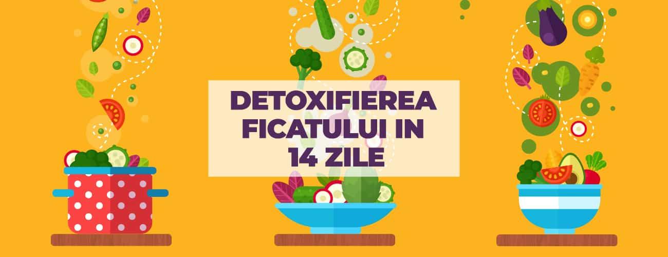 Detoxifierea ficatului – cea mai bună și sigură metodă