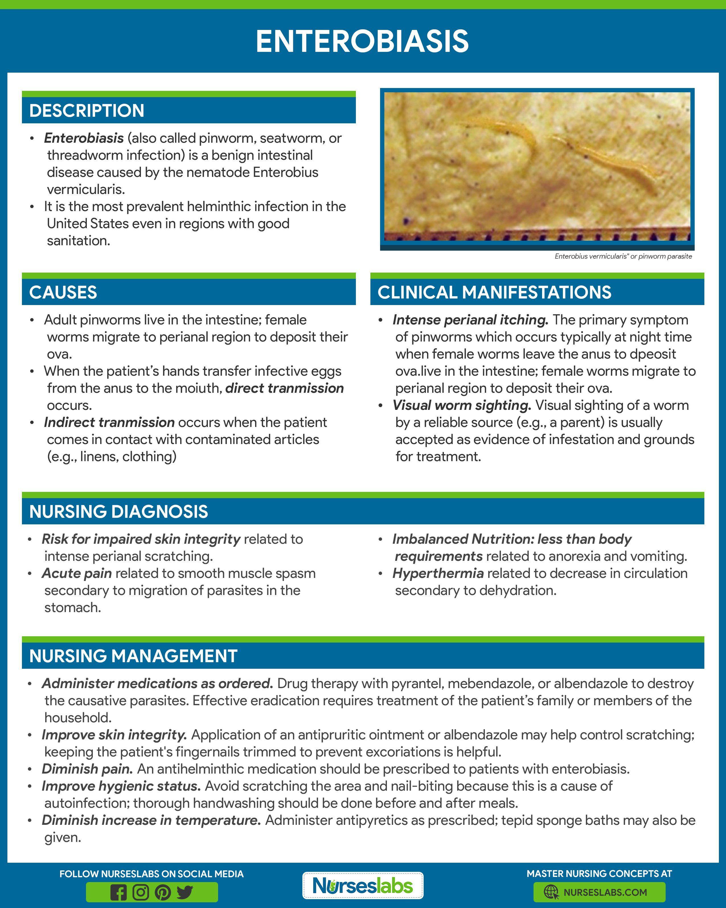 enterobius vermicularis terapia reticulated confluent papillomatosis