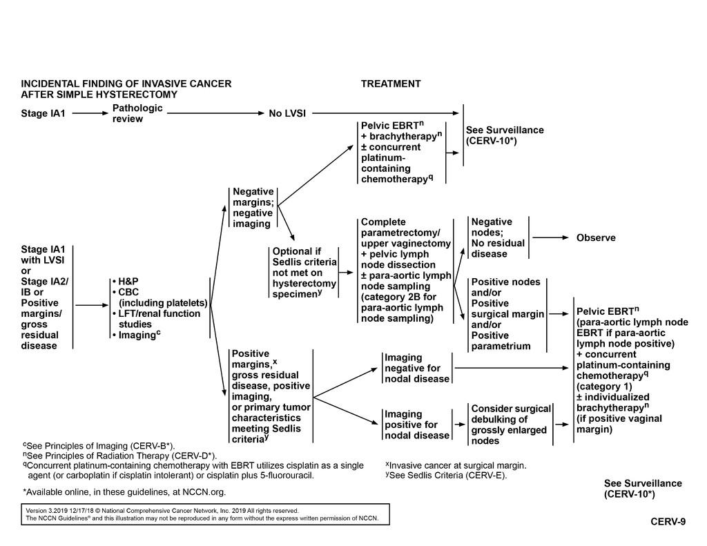 Medical Market - Elemente actuale în tratamentul neoplasmului gastric