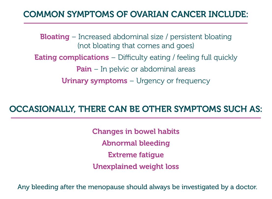 ovarian cancer diagnosis cancer genetic counselor job description