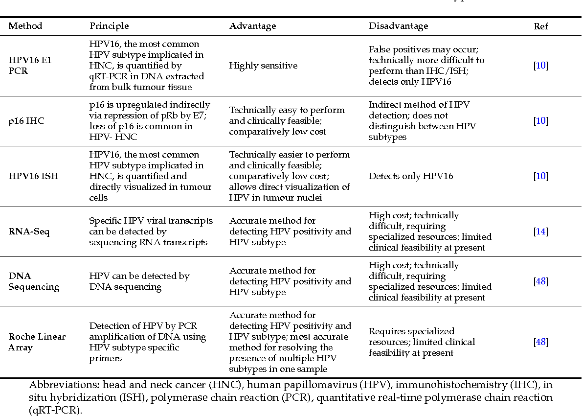 papilomatosis bovina diagnostico diferencial)