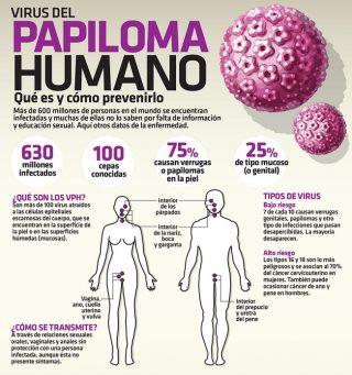 Tumori cutanate benigne - papiloame, veruci | Derma Expert by Elōs
