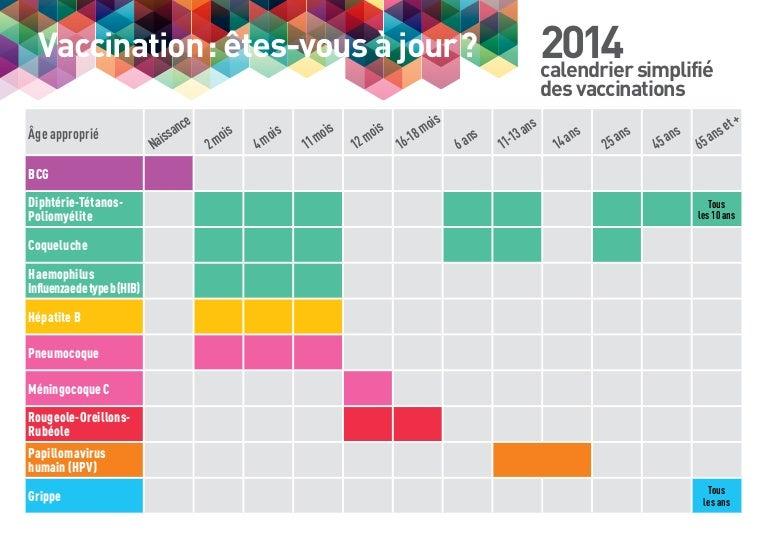 Prix vaccin contre papillomavirus. APPEL À LA RAISON